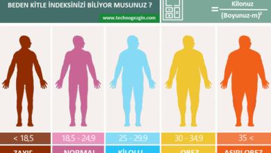 Vücut Kitle İndeksi Nedir - Nasıl Hesaplanır (BMI)